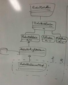 bom_backend_design_compressed